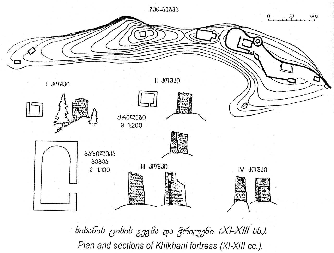Fortress Plan